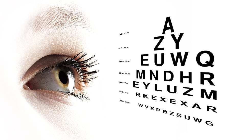 Benefits of Vision Insurance